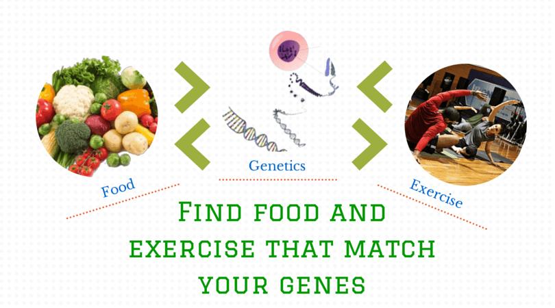 genetic assessment for nutrition