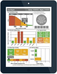 endobalance chart example