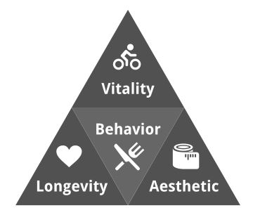 longevity, vitality, aesthetics program